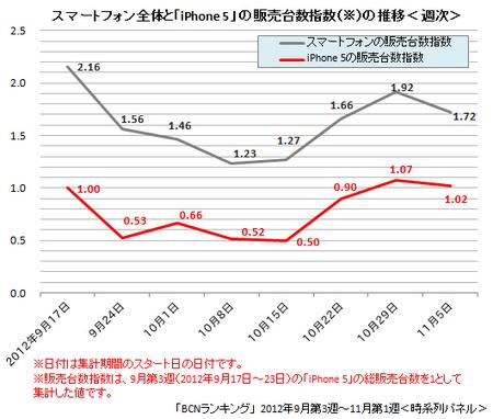 20121114keitai_01.jpg
