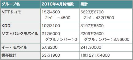 スクリーンショット(2010-05-13 23.15.53).png