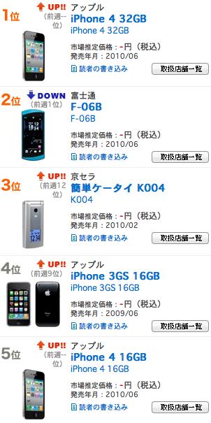 スクリーンショット(2010-06-29 20.47.47).png