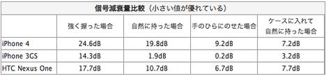 スクリーンショット(2010-07-01 21.39.13).png