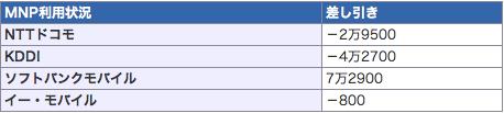 スクリーンショット(2010-08-07 8.13.32).png