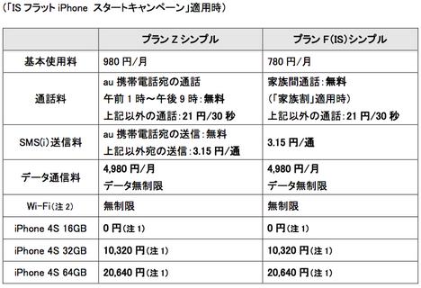 スクリーンショット 2011-10-07 7.04.32.png