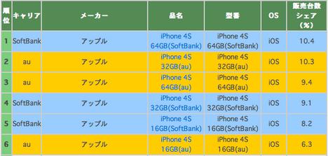 スクリーンショット 2011-10-19 23.58.36.png