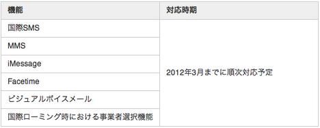 スクリーンショット 2011-12-15 23.44.46.png