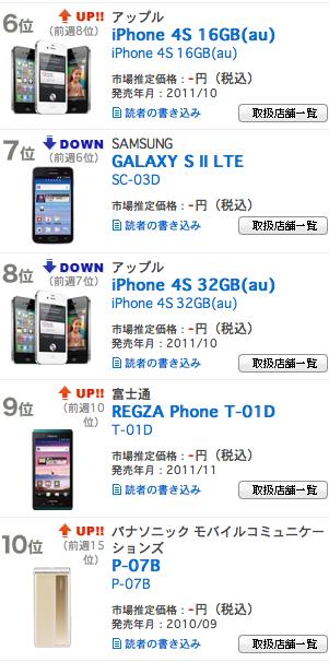 スクリーンショット 2012-01-10 20.36.10.png