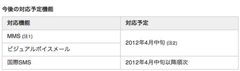 スクリーンショット 2012-03-29 23.18.06.png