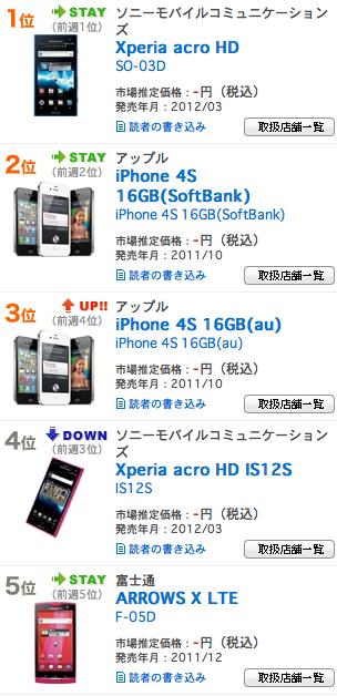 スクリーンショット 2012-05-01 20.53.42.png