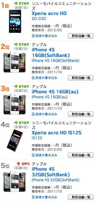 スクリーンショット 2012-05-15 22.40.31.png