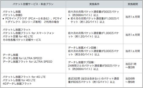 スクリーンショット 2012-09-25 21.49.28.png