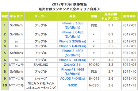 スクリーンショット 2012-11-14 22.47.34.png