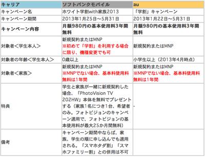 スクリーンショット 2013-02-04 18.59.25.png