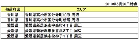 スクリーンショット 2013-05-20 22.06.07.png