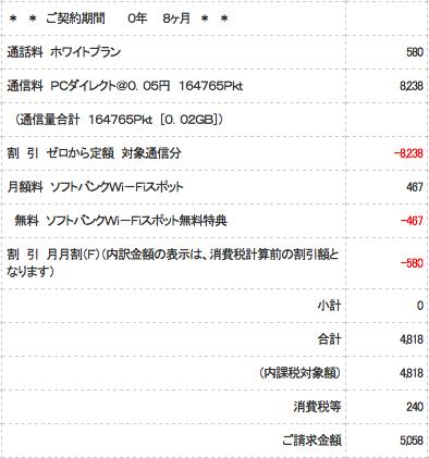 スクリーンショット 2013-06-29 0.38.04.png
