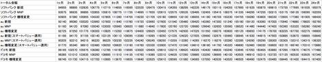 スクリーンショット 2013-09-15 19.38.49.png