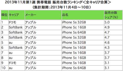 スクリーンショット 2013-11-16 1.01.49.png