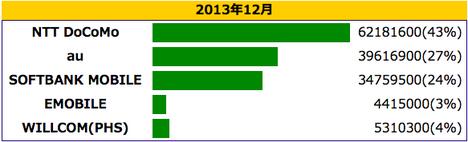 スクリーンショット 2014-02-07 23.12.20.png