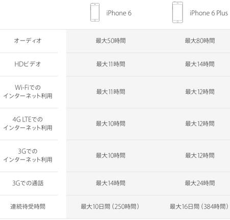 スクリーンショット 2014-09-10 5.52.48.png