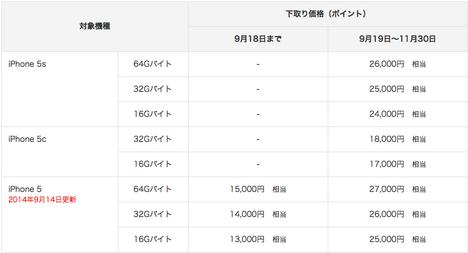 スクリーンショット 2014-09-14 午後9.04.00.png