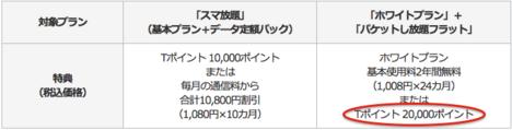 スクリーンショット 2014-09-15 17.15.11.png