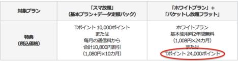 スクリーンショット 2014-09-15 17.15.41.png