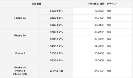 スクリーンショット 2014-09-17 午後10.19.34.png