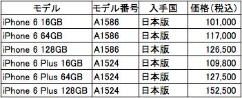 スクリーンショット 2014-12-29 午後8.46.20.png