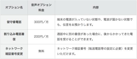 スクリーンショット 2015-02-12 午後11.32.39.png