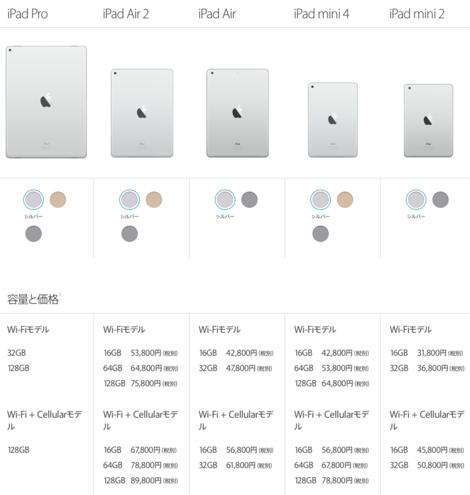 スクリーンショット 2015-09-10 22.33.07.png
