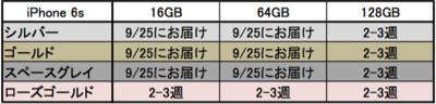 スクリーンショット 2015-09-14 19.49.57.png