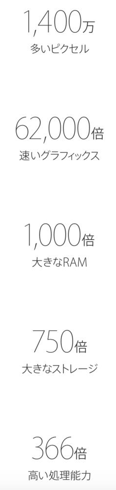 スクリーンショット 2015-10-19 21.46.16.png