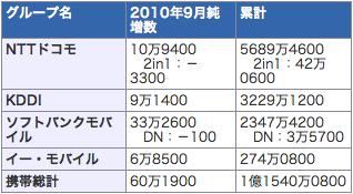 スクリーンショット(2010-10-07 23.43.35).png