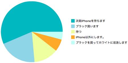 スクリーンショット(2010-11-07 8.51.09).png