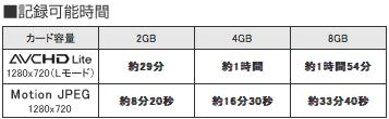 スクリーンショット(2010-12-10 11.40.39).png