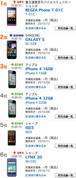 スクリーンショット(2011-02-01 20.45.36).png