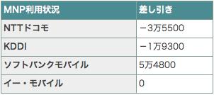 スクリーンショット(2011-03-07 21.05.10).png