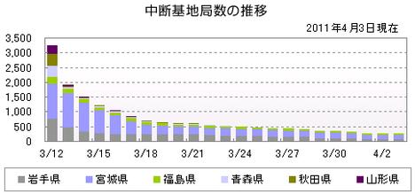 スクリーンショット(2011-04-04 20.37.41).png
