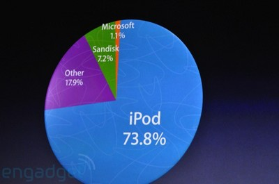 apple-ipod-sept-09-1271-rm-eng.jpg