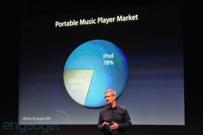iphone5apple2011liveblogkeynote1196.jpg