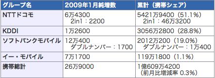 jyunzou200901.png