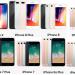 どれにする!? iPhoneが14万〜4万円まで史上最多ラインアップに。