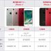 iPhone 7の「PRODUCT RED」が買えるのは「mineo」だけ!!