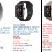 最も品薄は「Apple Watch Series 4」? ネットの在庫情報チェック。